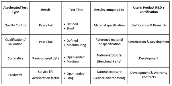qtip36-whattypeof-test